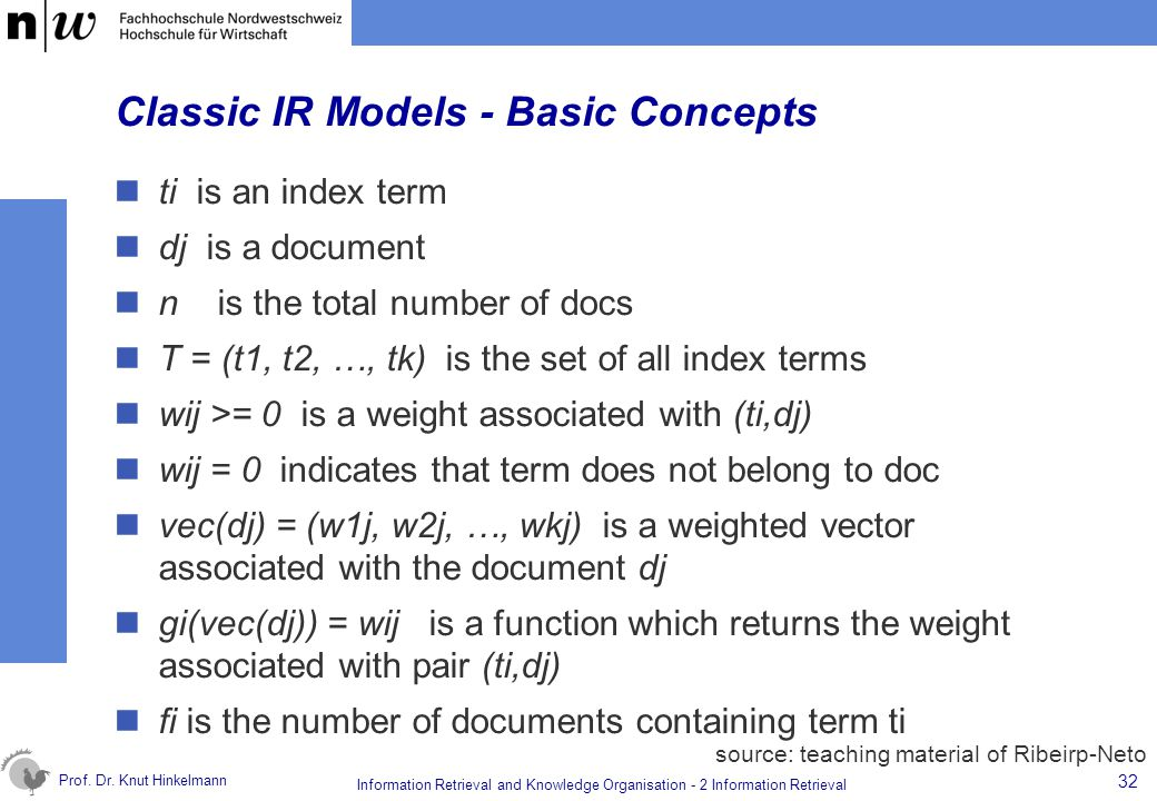 Prof. Dr. Knut Hinkelmann 32 Information Retrieval and Knowledge Organisation - 2 Information Retrieval Classic IR Models - Basic Concepts ti is an in