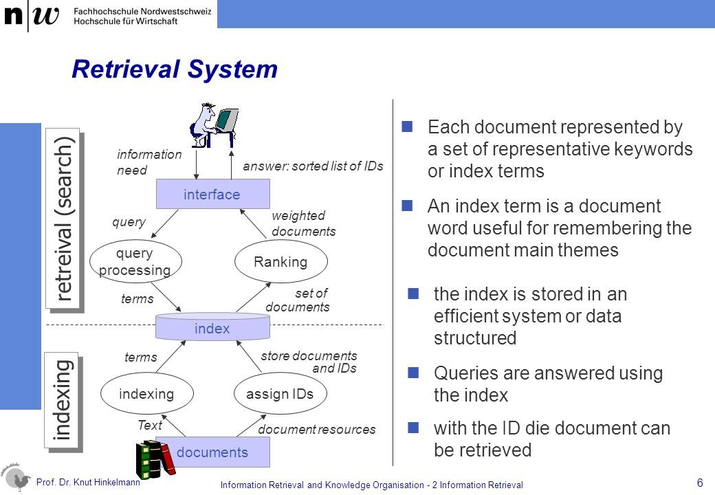 Prof. Dr. Knut Hinkelmann 6 Information Retrieval and Knowledge Organisation - 2 Information Retrieval indexing retreival (search) Retrieval System Ea
