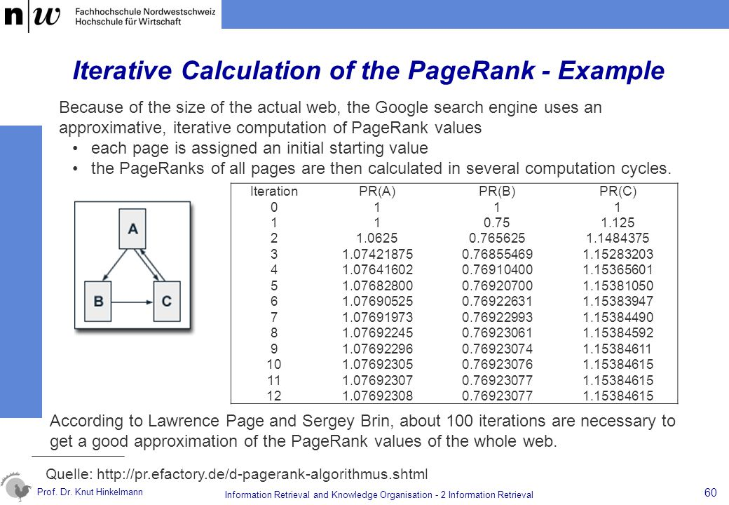 Prof. Dr. Knut Hinkelmann 60 Information Retrieval and Knowledge Organisation - 2 Information Retrieval Iterative Calculation of the PageRank - Exampl