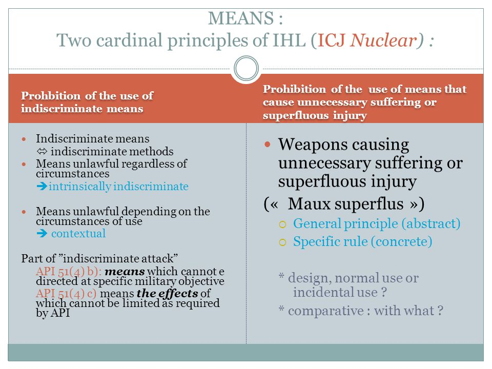 Nuclear Weapons Use of nuclear weapons :  ICJ advisory opinion 1996 :  there is no treaty nor customary rule authorizing the use of nuclear weapons  there is no treaty or customary rule comprehensively and universally prohibiting the use of nuclear weapons  threat or use of NW would  « generally be contrary to….