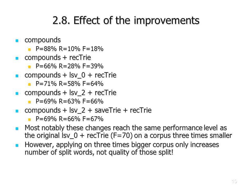 10 2.8. Effect of the improvements compounds compounds P=88% R=10% F=18% P=88% R=10% F=18% compounds + recTrie compounds + recTrie P=66% R=28% F=39% P