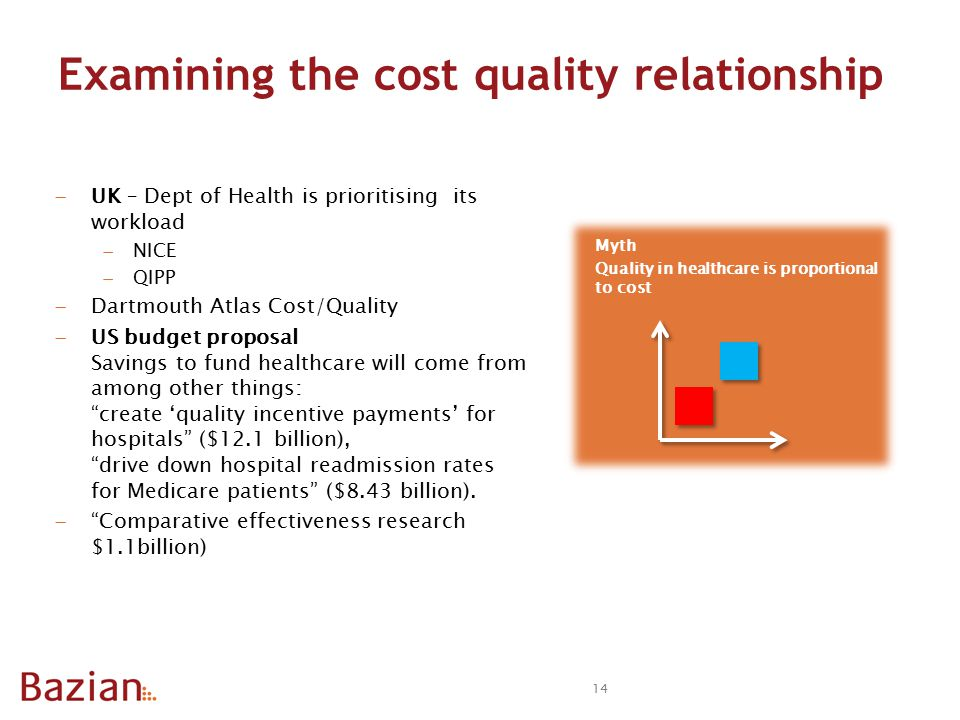 Examining the cost quality relationship  UK – Dept of Health is prioritising its workload  NICE  QIPP  Dartmouth Atlas Cost/Quality  US budget proposal Savings to fund healthcare will come from among other things: create 'quality incentive payments' for hospitals ($12.1 billion), drive down hospital readmission rates for Medicare patients ($8.43 billion).