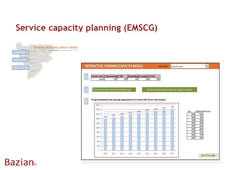 Service capacity planning (EMSCG)