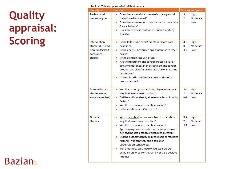 Quality appraisal: Scoring 46