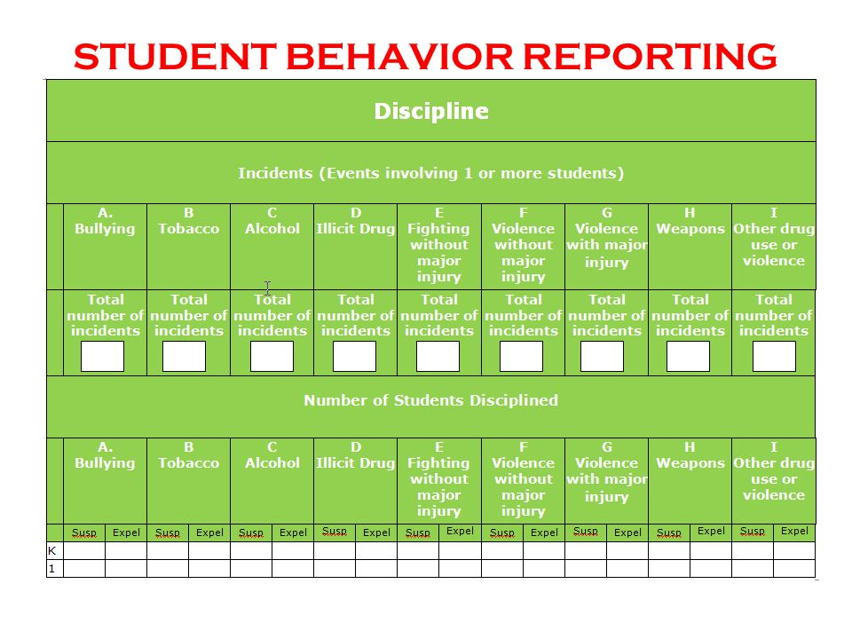 STUDENT BEHAVIOR REPORTING
