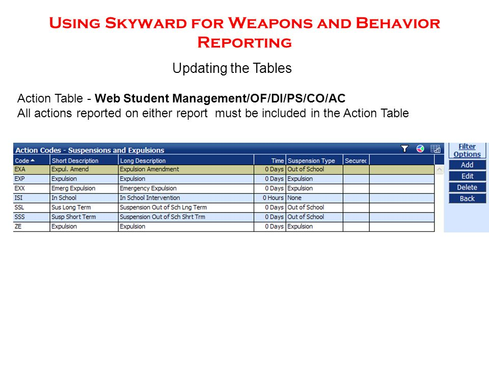 Using Skyward for Weapons and Behavior Reporting Updating the Tables Action Table - Web Student Management/OF/DI/PS/CO/AC All actions reported on eith