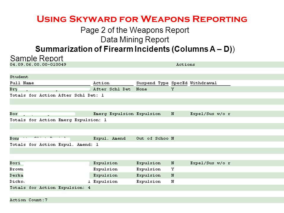 Using Skyward for Weapons Reporting Page 2 of the Weapons Report Data Mining Report Summarization of Firearm Incidents (Columns A – D)) Sample Report