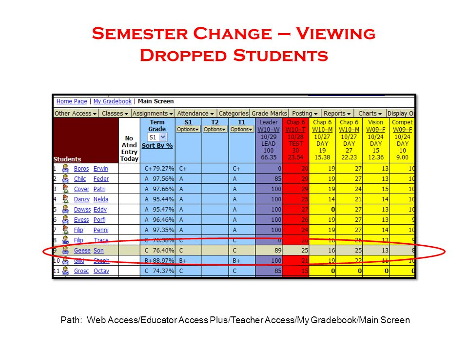 Semester Change – Viewing Dropped Students Path: Web Access/Educator Access Plus/Teacher Access/My Gradebook/Main Screen
