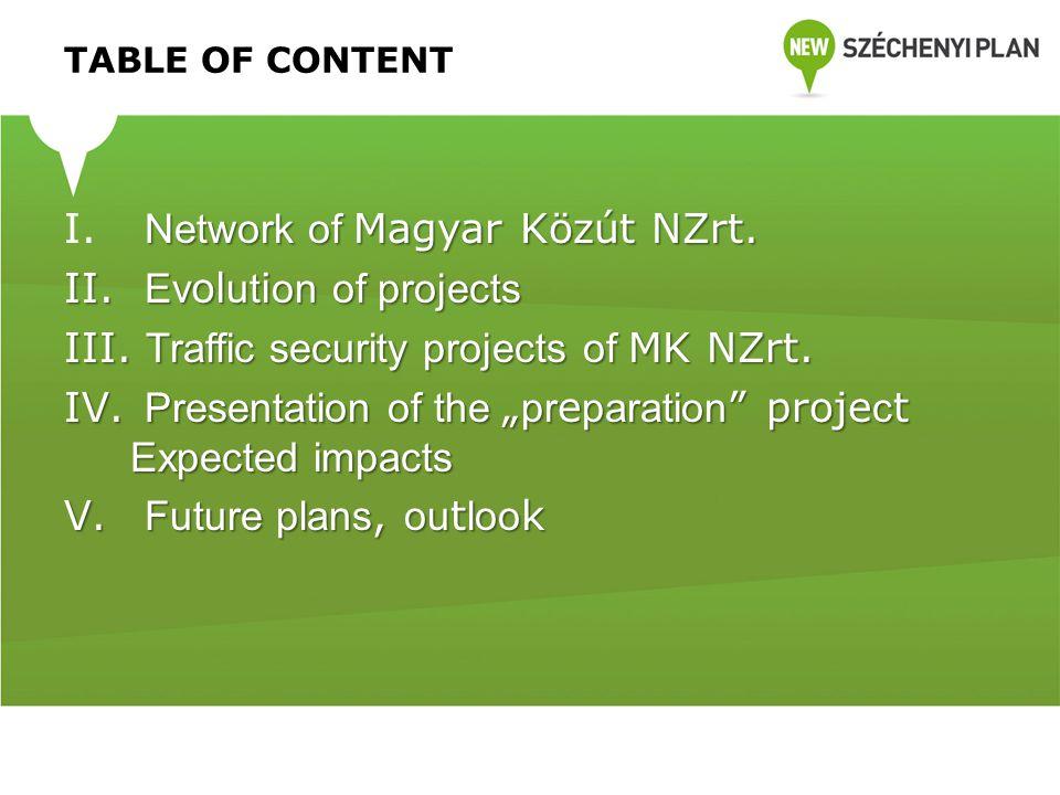 TABLE OF CONTENT Network of Magyar Közút NZrt. I.