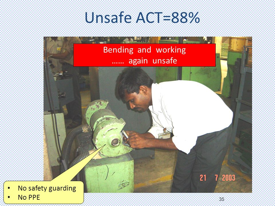 35 Unsafe ACT=88% No safety guarding No PPE Bending and working …… again unsafe