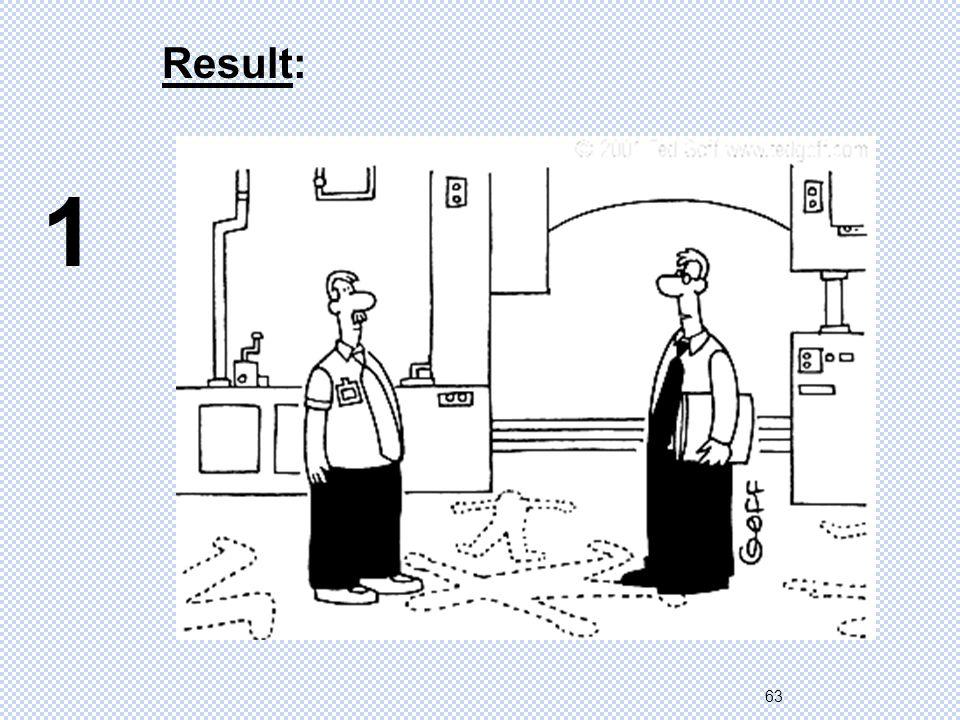 63 1 Result: