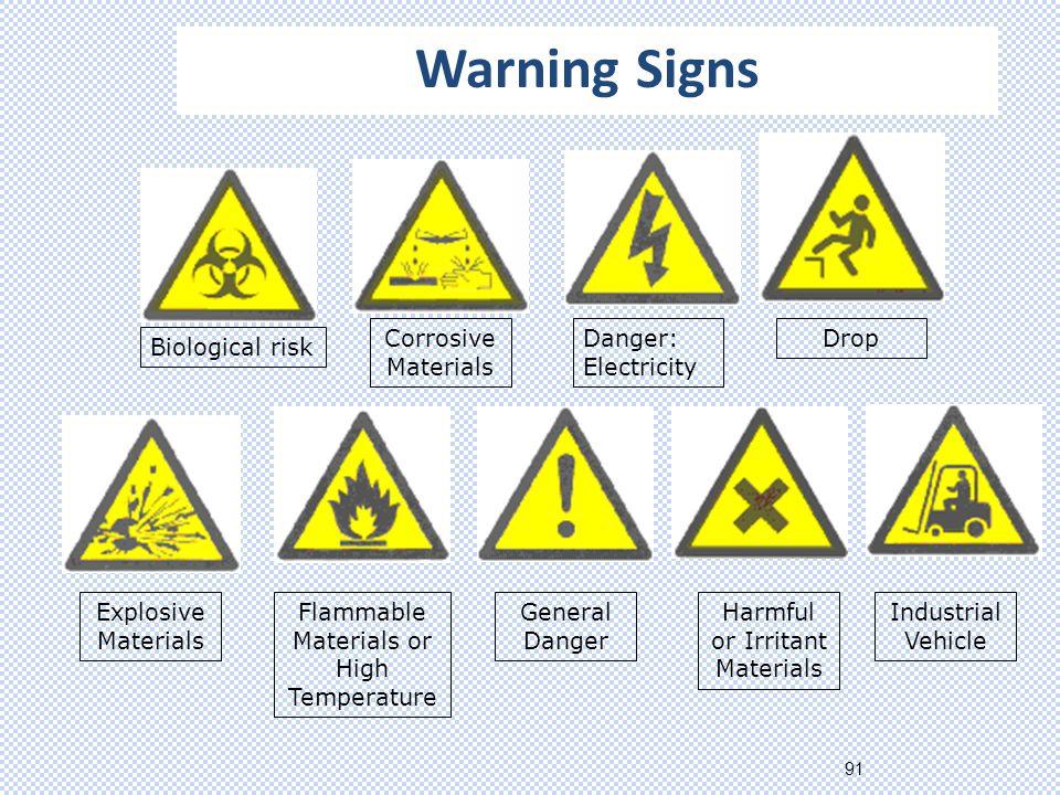 91 Biological risk Corrosive Materials Danger: Electricity Drop Explosive Materials Flammable Materials or High Temperature General Danger Harmful or