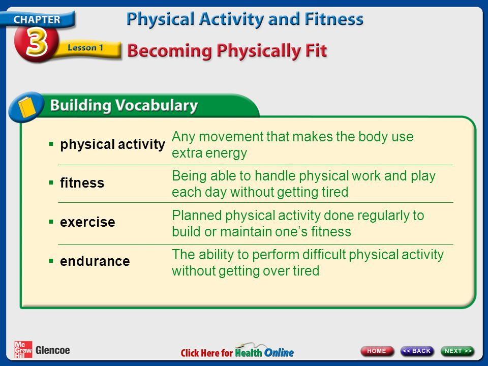  physical activity  fitness  exercise  endurance Any movement that makes the body use extra energy Being able to handle physical work and play each day without getting tired Planned physical activity done regularly to build or maintain one's fitness The ability to perform difficult physical activity without getting over tired