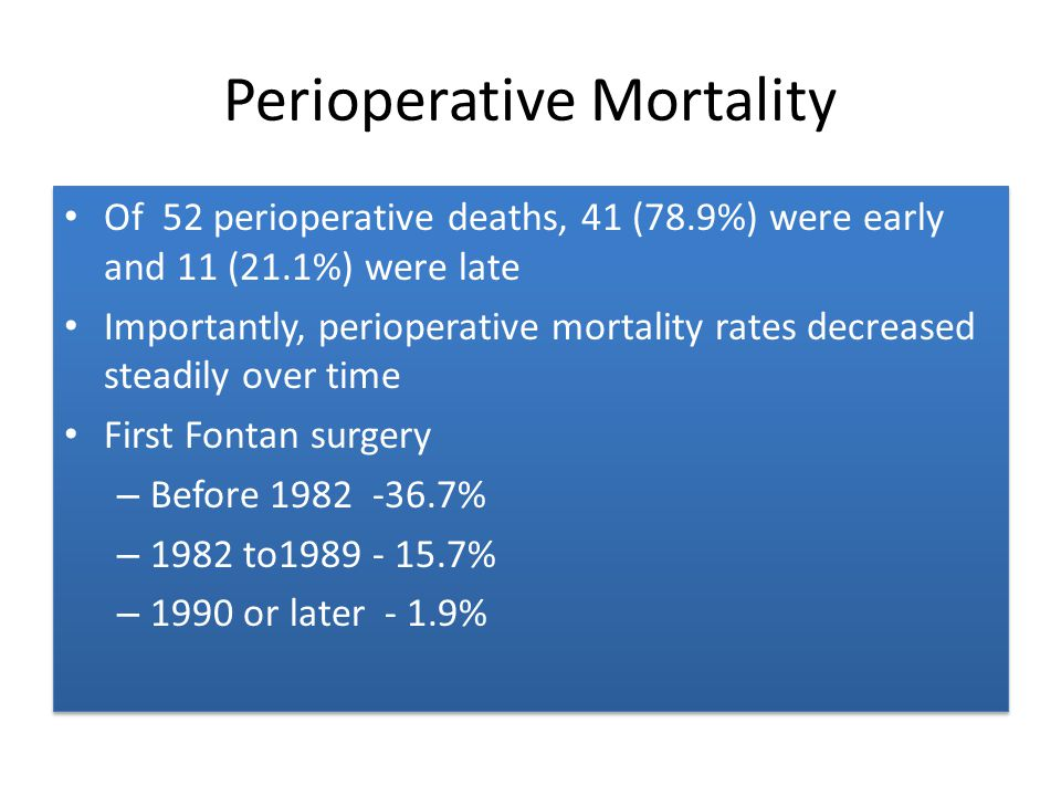 Perioperative Mortality Of 52 perioperative deaths, 41 (78.9%) were early and 11 (21.1%) were late Importantly, perioperative mortality rates decrease