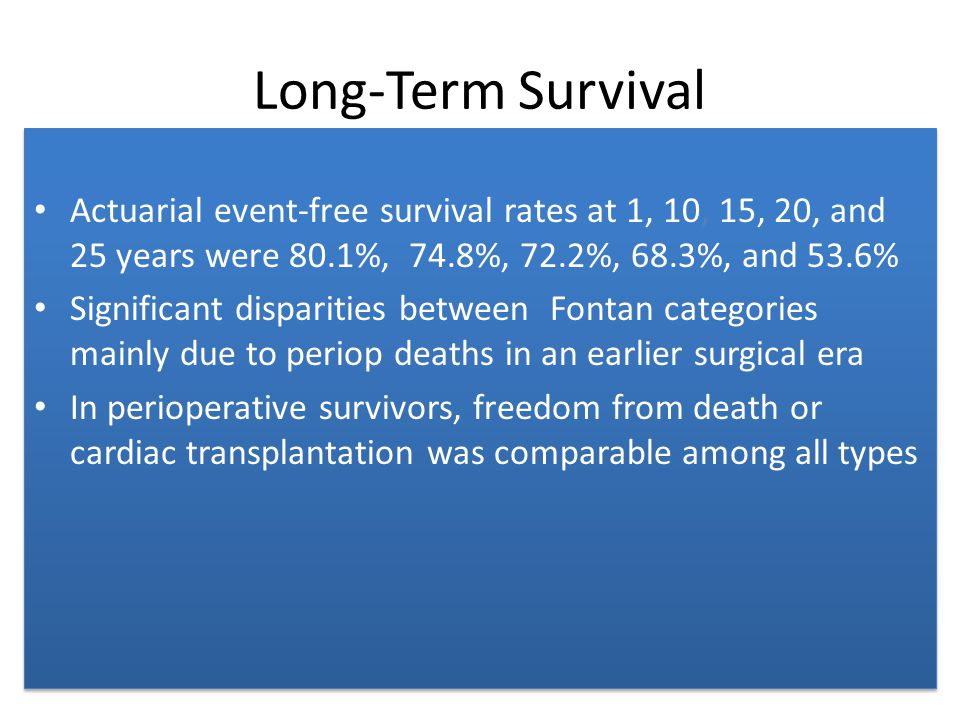 Long-Term Survival Actuarial event-free survival rates at 1, 10, 15, 20, and 25 years were 80.1%, 74.8%, 72.2%, 68.3%, and 53.6% Significant dispariti