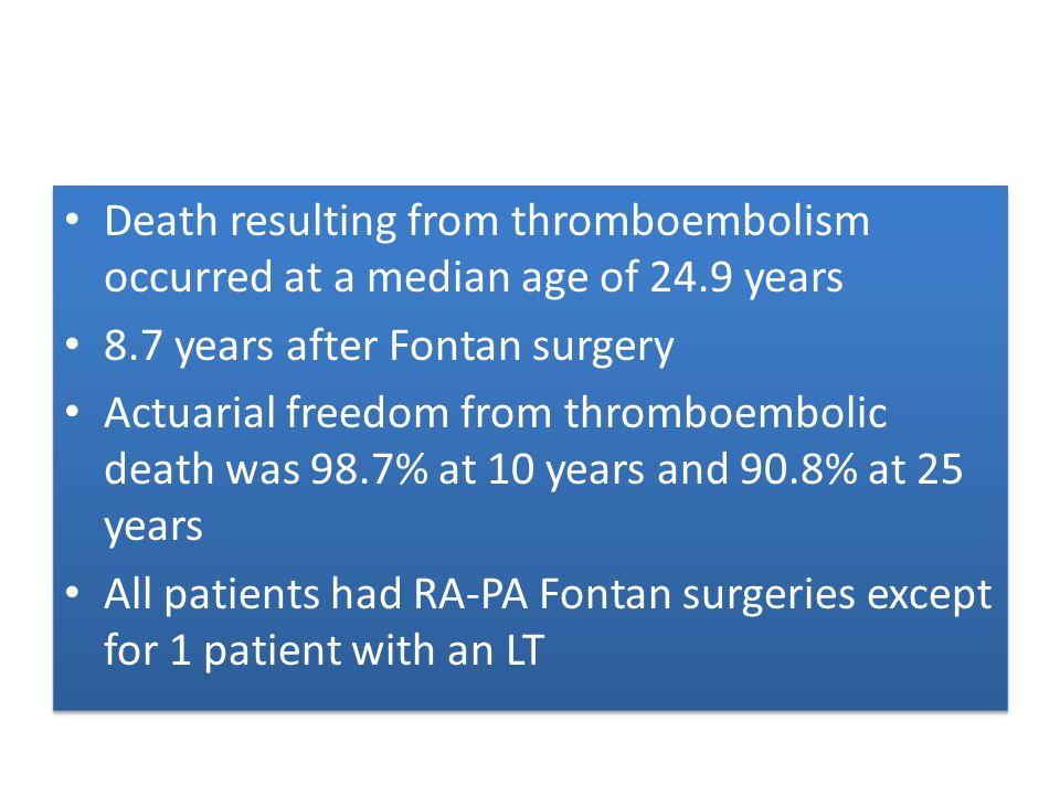 Death resulting from thromboembolism occurred at a median age of 24.9 years 8.7 years after Fontan surgery Actuarial freedom from thromboembolic death