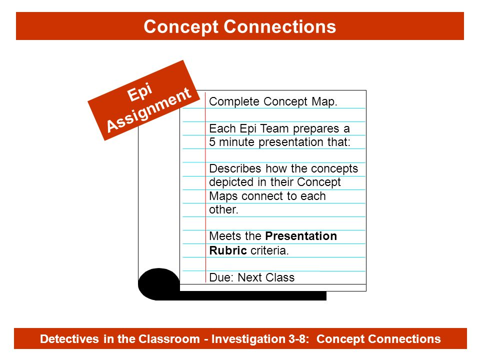 Investigation 3-8 Epi Assignment Each Epi Team prepares a 5 minute presentation that: Meets the Presentation Rubric criteria.