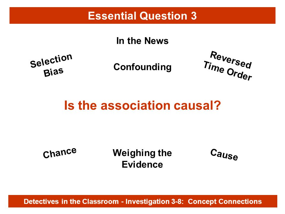 Investigation 3-8 Selection Bias Cause Chance Weighing the Evidence Is the association causal? Reversed Time Order Confounding Detectives in the Class