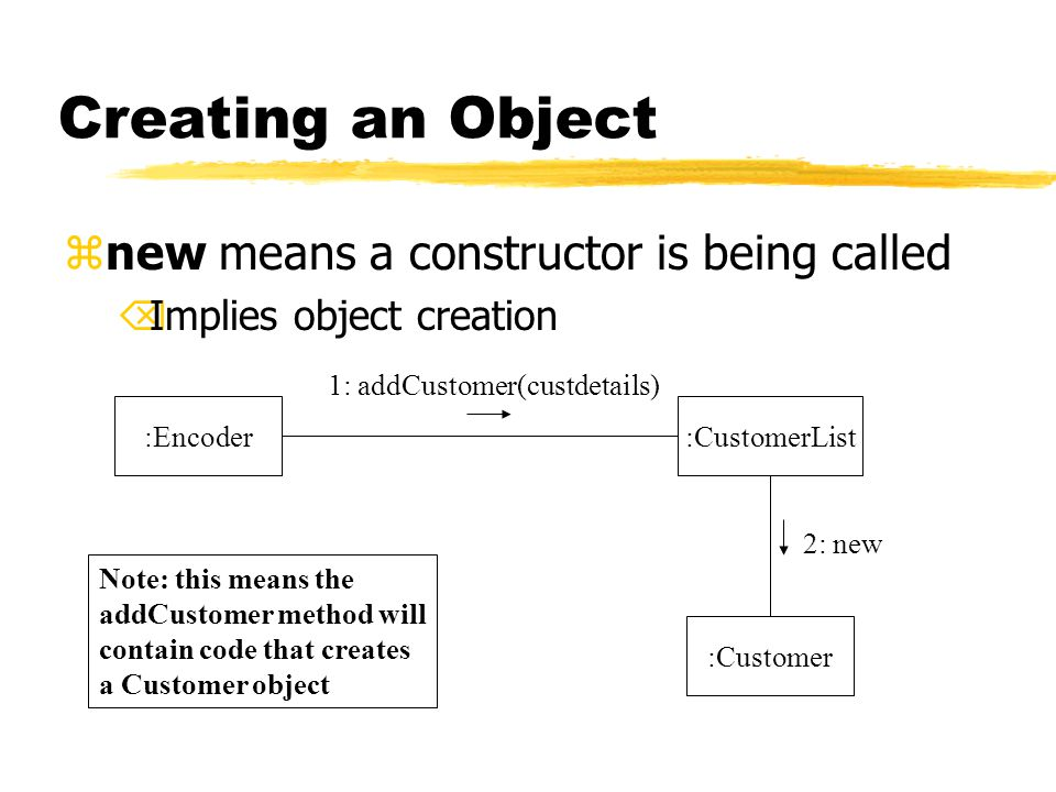 Creating an Object znew means a constructor is being called ÕImplies object creation :Customer :CustomerList 1: addCustomer(custdetails) :Encoder 2: new Note: this means the addCustomer method will contain code that creates a Customer object
