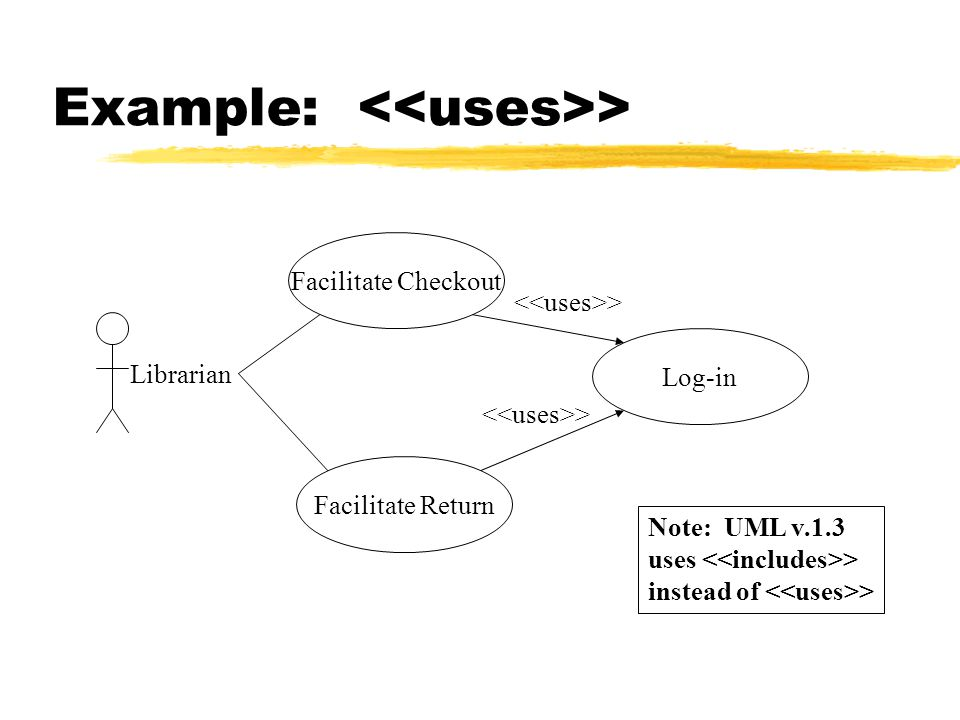 Example: > Facilitate Checkout Facilitate Return Librarian Log-in > Note: UML v.1.3 uses > instead of >