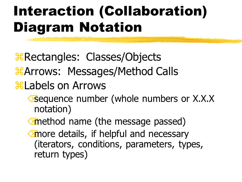 Interaction (Collaboration) Diagram Notation zRectangles: Classes/Objects zArrows: Messages/Method Calls zLabels on Arrows Õsequence number (whole numbers or X.X.X notation) Õmethod name (the message passed) Õmore details, if helpful and necessary (iterators, conditions, parameters, types, return types)