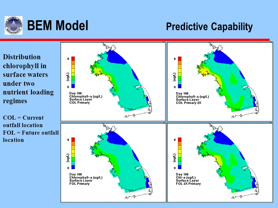 OMSAP Public Meeting September 1999 BEM Model Predictive Capability Distribution chlorophyll in surface waters under two nutrient loading regimes COL = Current outfall location FOL = Future outfall location