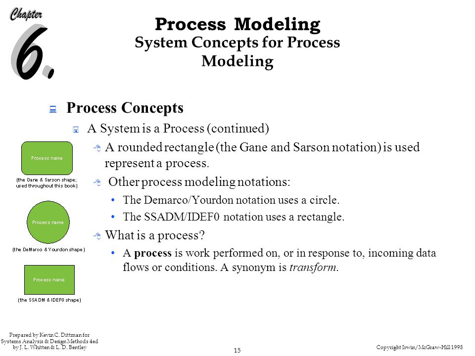 Copyright Irwin/McGraw-Hill 1998 15 Process Modeling Prepared by Kevin C. Dittman for Systems Analysis & Design Methods 4ed by J. L. Whitten & L. D. B