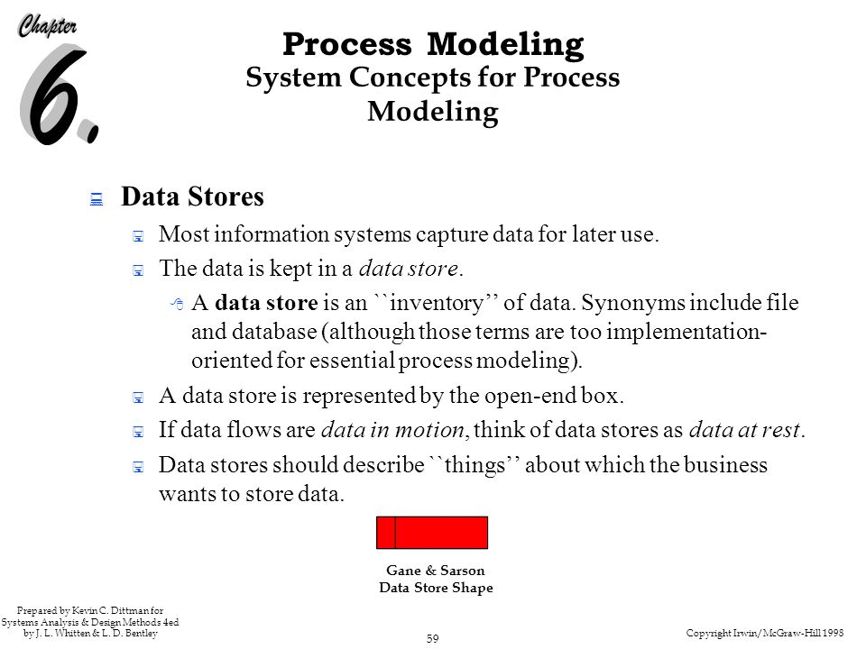 Copyright Irwin/McGraw-Hill 1998 59 Process Modeling Prepared by Kevin C. Dittman for Systems Analysis & Design Methods 4ed by J. L. Whitten & L. D. B