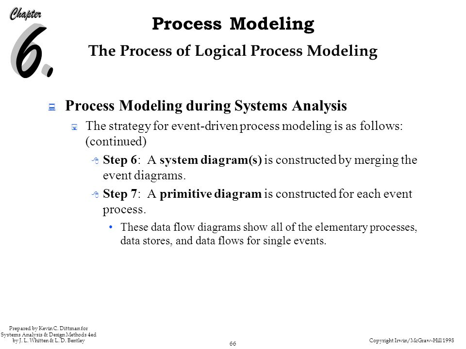 Copyright Irwin/McGraw-Hill 1998 66 Process Modeling Prepared by Kevin C. Dittman for Systems Analysis & Design Methods 4ed by J. L. Whitten & L. D. B