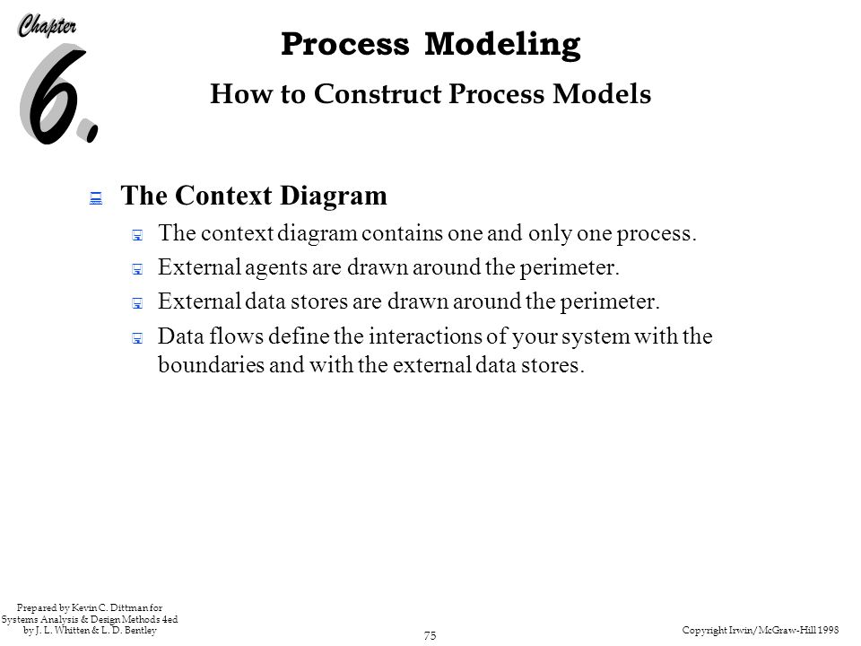 Copyright Irwin/McGraw-Hill 1998 75 Process Modeling Prepared by Kevin C. Dittman for Systems Analysis & Design Methods 4ed by J. L. Whitten & L. D. B