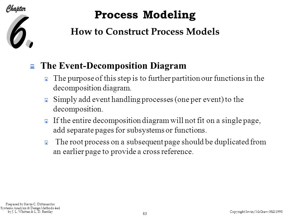 Copyright Irwin/McGraw-Hill 1998 83 Process Modeling Prepared by Kevin C. Dittman for Systems Analysis & Design Methods 4ed by J. L. Whitten & L. D. B