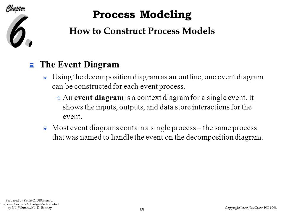 Copyright Irwin/McGraw-Hill 1998 85 Process Modeling Prepared by Kevin C. Dittman for Systems Analysis & Design Methods 4ed by J. L. Whitten & L. D. B