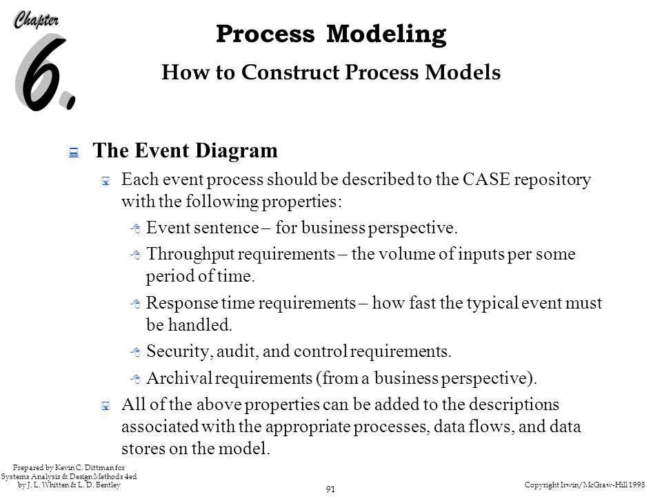 Copyright Irwin/McGraw-Hill 1998 91 Process Modeling Prepared by Kevin C. Dittman for Systems Analysis & Design Methods 4ed by J. L. Whitten & L. D. B