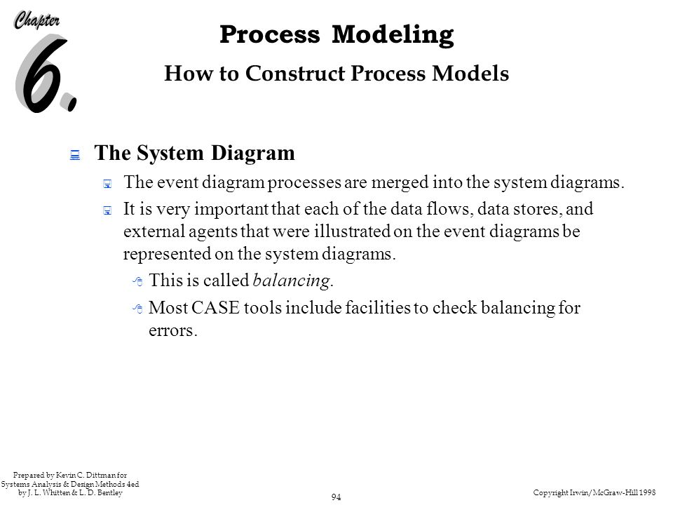 Copyright Irwin/McGraw-Hill 1998 94 Process Modeling Prepared by Kevin C. Dittman for Systems Analysis & Design Methods 4ed by J. L. Whitten & L. D. B