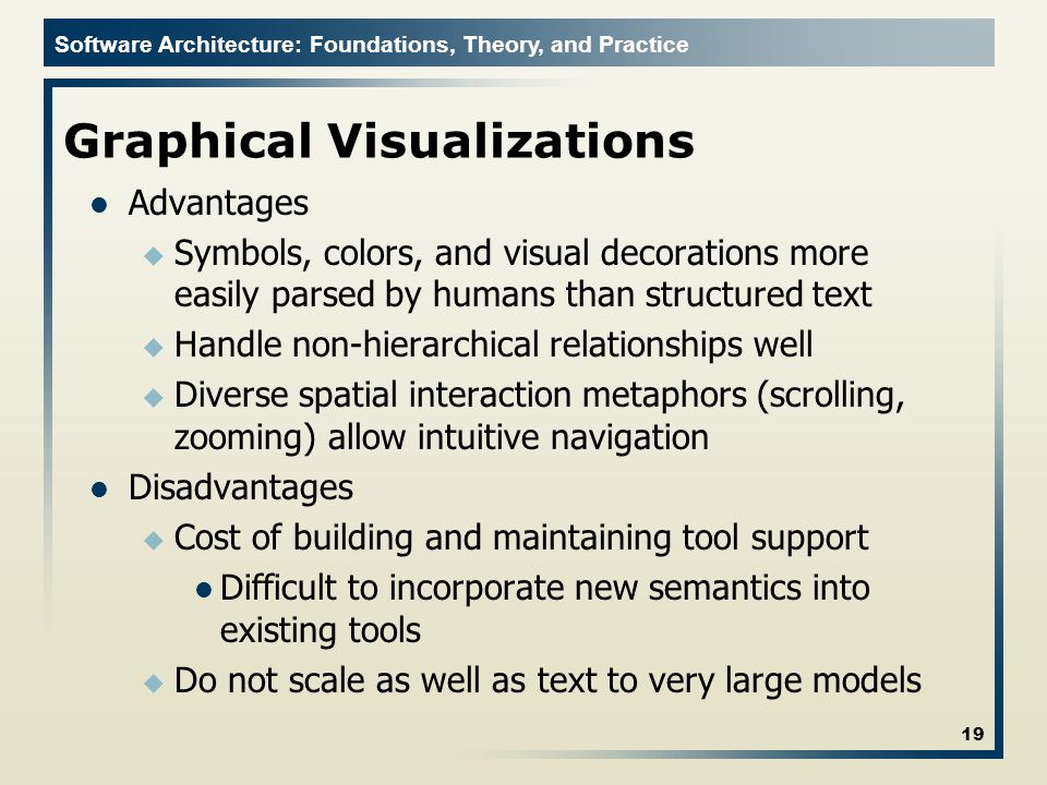 Software Architecture: Foundations, Theory, and Practice Graphical Visualizations Advantages u Symbols, colors, and visual decorations more easily parsed by humans than structured text u Handle non-hierarchical relationships well u Diverse spatial interaction metaphors (scrolling, zooming) allow intuitive navigation Disadvantages u Cost of building and maintaining tool support Difficult to incorporate new semantics into existing tools u Do not scale as well as text to very large models 19
