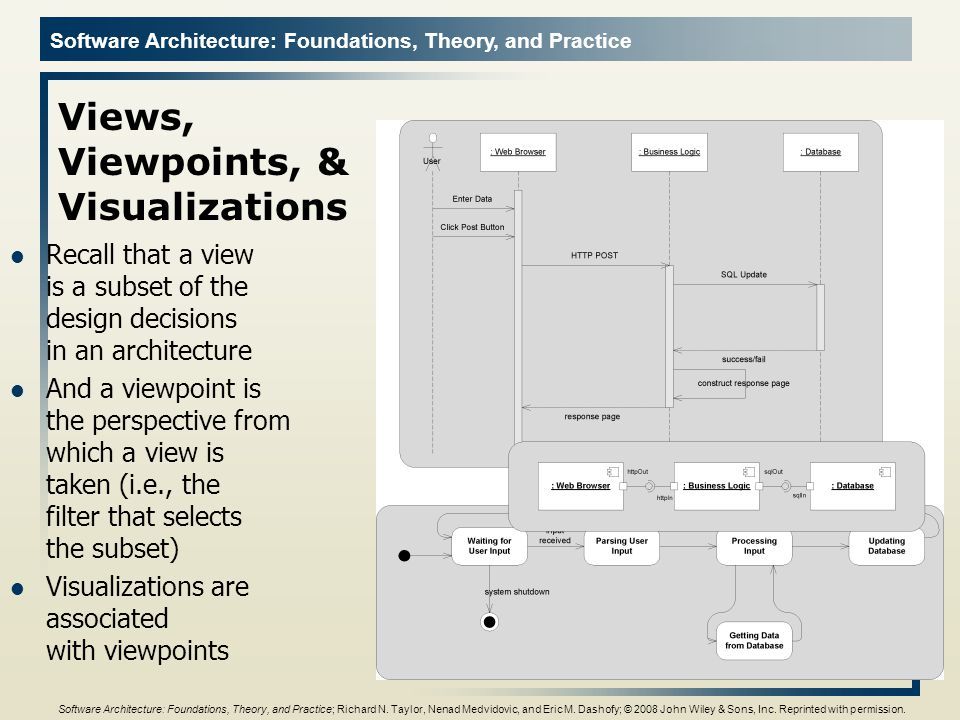 Software Architecture: Foundations, Theory, and Practice Views, Viewpoints, & Visualizations 22 Recall that a view is a subset of the design decisions in an architecture And a viewpoint is the perspective from which a view is taken (i.e., the filter that selects the subset) Visualizations are associated with viewpoints Software Architecture: Foundations, Theory, and Practice; Richard N.