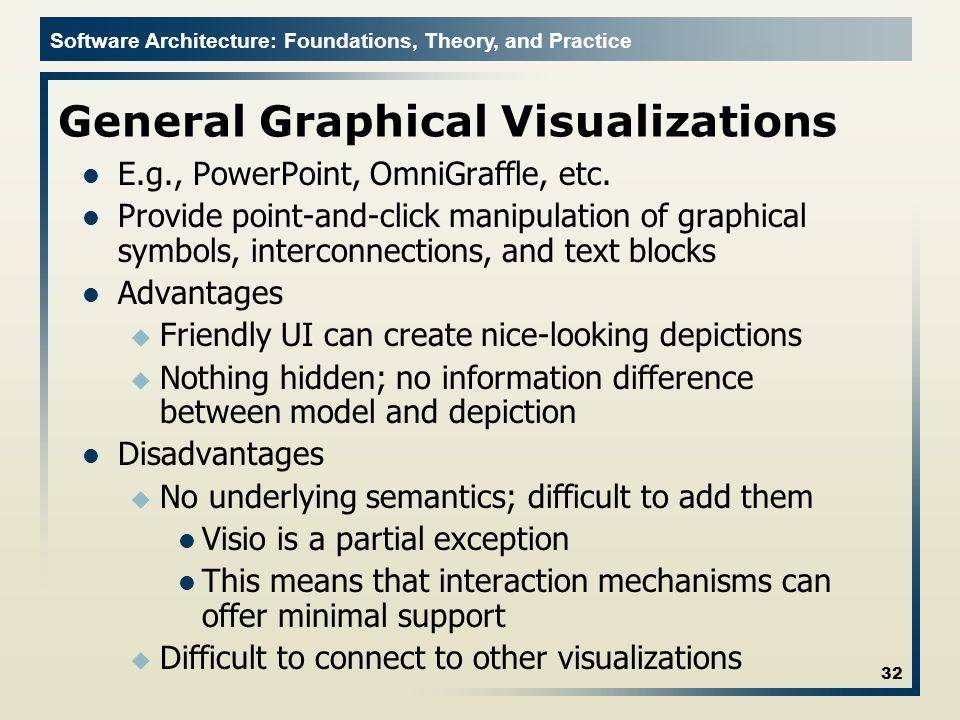 Software Architecture: Foundations, Theory, and Practice General Graphical Visualizations E.g., PowerPoint, OmniGraffle, etc.