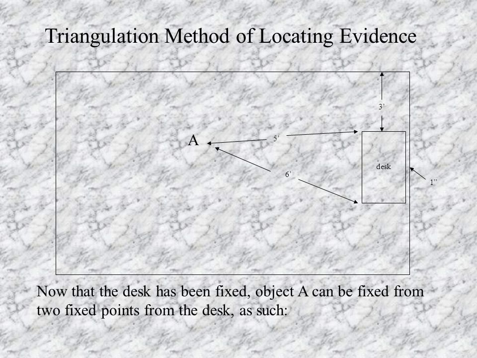 A Triangulation Method of Locating Evidence Now that the desk has been fixed, object A can be fixed from two fixed points from the desk, as such: desk 3' 1 6' 5'