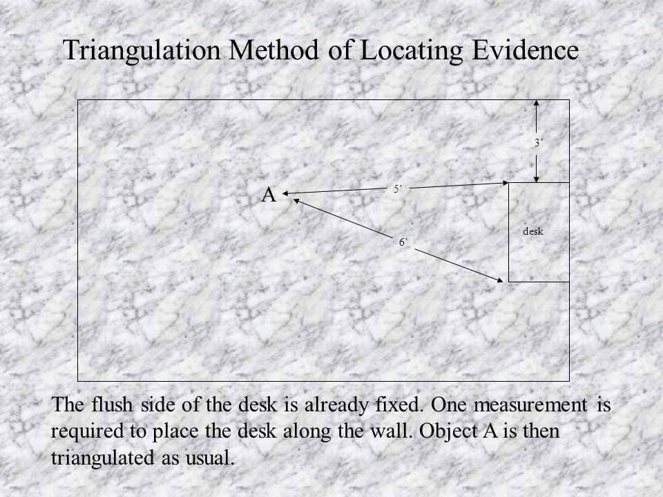 A Triangulation Method of Locating Evidence The flush side of the desk is already fixed.