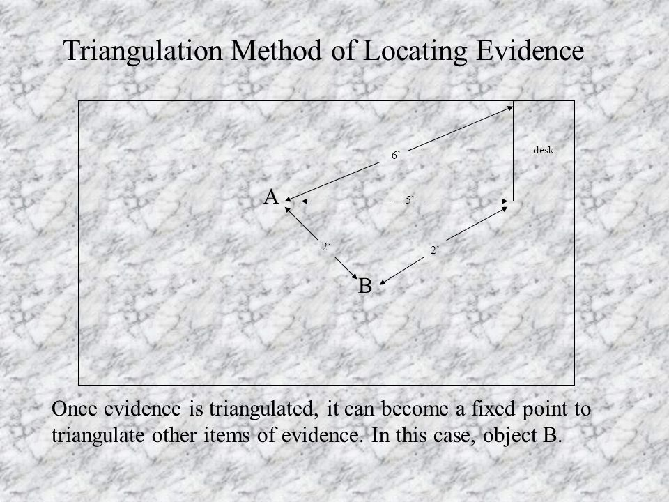 A Triangulation Method of Locating Evidence Once evidence is triangulated, it can become a fixed point to triangulate other items of evidence.