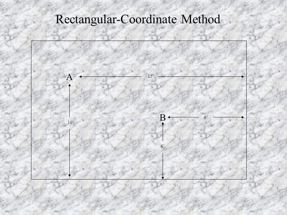 Rectangular-Coordinate Method A B 15' 10' 6'
