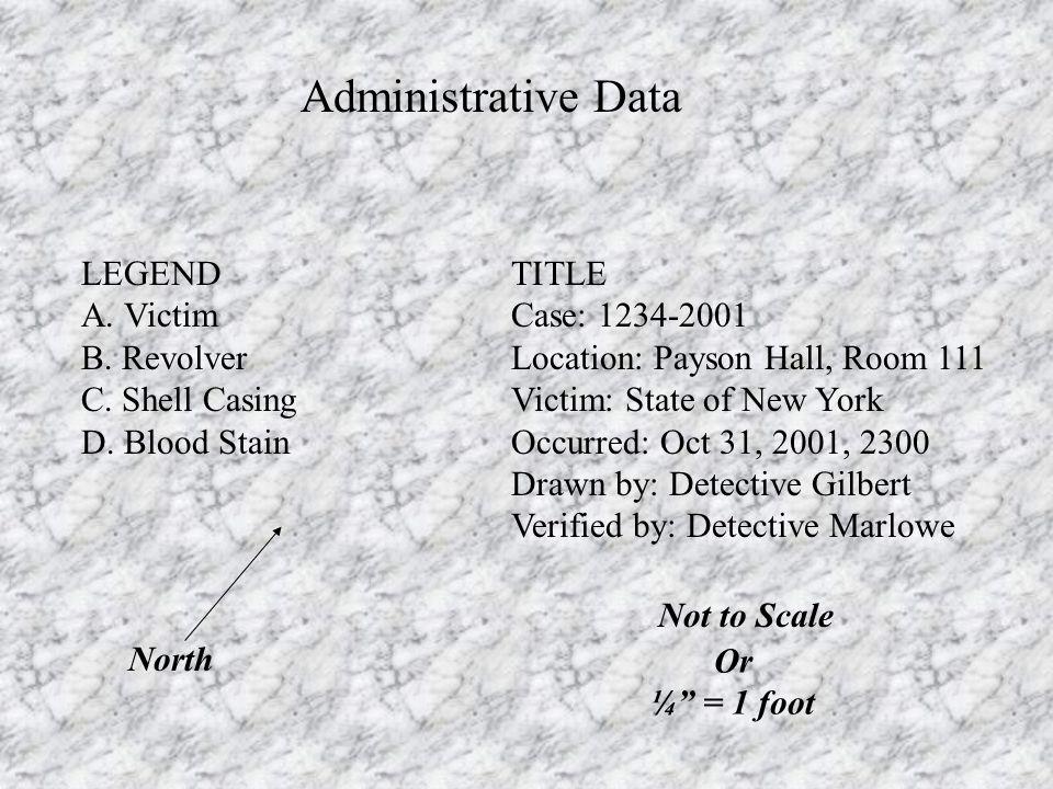 Administrative Data LEGEND A. Victim B. Revolver C.