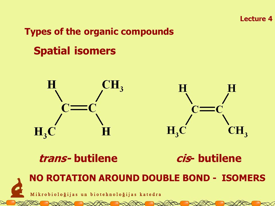 Types of the organic compounds Lecture 4 Spatial isomers FREE ROTATION AROUND BOND - NO ISOMERS