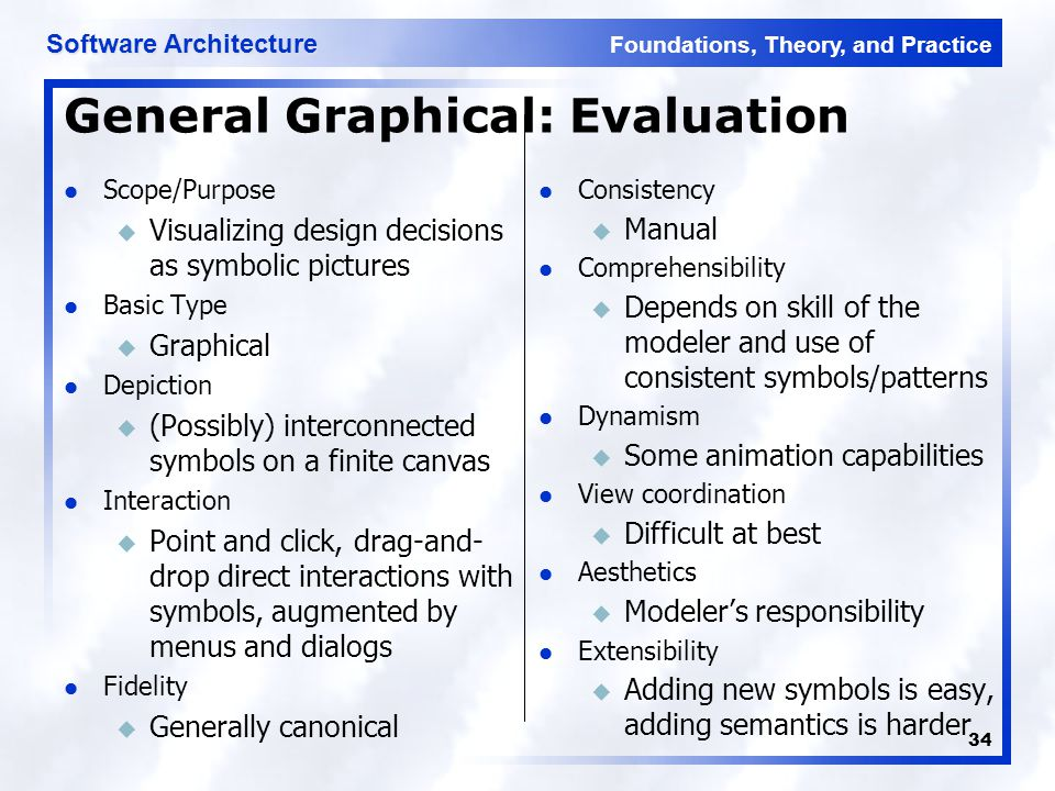 Foundations, Theory, and Practice Software Architecture 34 General Graphical: Evaluation Scope/Purpose u Visualizing design decisions as symbolic pictures Basic Type u Graphical Depiction u (Possibly) interconnected symbols on a finite canvas Interaction u Point and click, drag-and- drop direct interactions with symbols, augmented by menus and dialogs Fidelity u Generally canonical Consistency u Manual Comprehensibility u Depends on skill of the modeler and use of consistent symbols/patterns Dynamism u Some animation capabilities View coordination u Difficult at best Aesthetics u Modeler's responsibility Extensibility u Adding new symbols is easy, adding semantics is harder