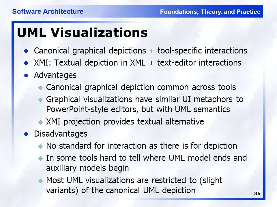 Foundations, Theory, and Practice Software Architecture 35 UML Visualizations Canonical graphical depictions + tool-specific interactions XMI: Textual