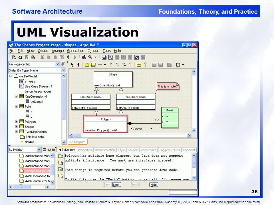 Foundations, Theory, and Practice Software Architecture 36 UML Visualization Software Architecture: Foundations, Theory, and Practice; Richard N. Tayl