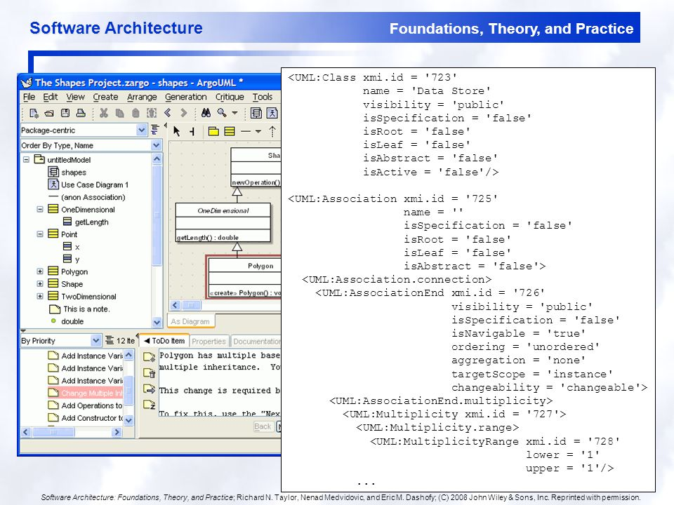 Foundations, Theory, and Practice Software Architecture 37 UML Visualization <UML:Class xmi.id = '723' name = 'Data Store' visibility = 'public' isSpe