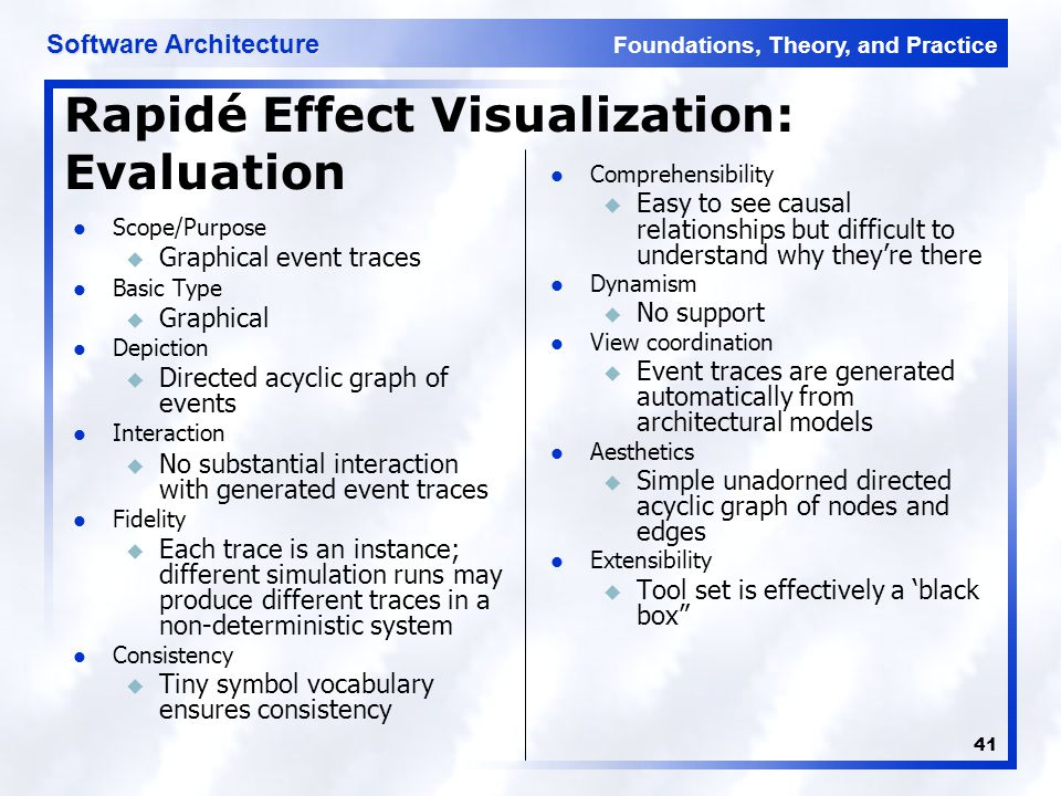 Foundations, Theory, and Practice Software Architecture 41 Rapidé Effect Visualization: Evaluation Scope/Purpose u Graphical event traces Basic Type u Graphical Depiction u Directed acyclic graph of events Interaction u No substantial interaction with generated event traces Fidelity u Each trace is an instance; different simulation runs may produce different traces in a non-deterministic system Consistency u Tiny symbol vocabulary ensures consistency Comprehensibility u Easy to see causal relationships but difficult to understand why they're there Dynamism u No support View coordination u Event traces are generated automatically from architectural models Aesthetics u Simple unadorned directed acyclic graph of nodes and edges Extensibility u Tool set is effectively a 'black box
