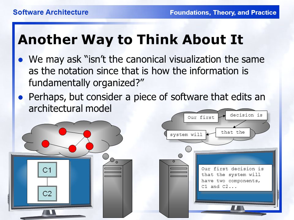 Foundations, Theory, and Practice Software Architecture 49 xADL Visualization Examples MyComponent <types:interface xsi:type= types:Interface types:id= iface1 > Interface1 inout component{ id = myComp ; description = MyComponent ; interface{ id = iface1 ; description = Interface1 ; direction = inout ; } Software Architecture: Foundations, Theory, and Practice; Richard N.
