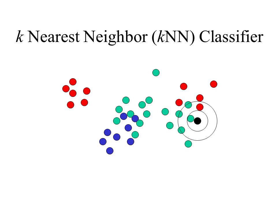 k Nearest Neighbor (kNN) Classifier